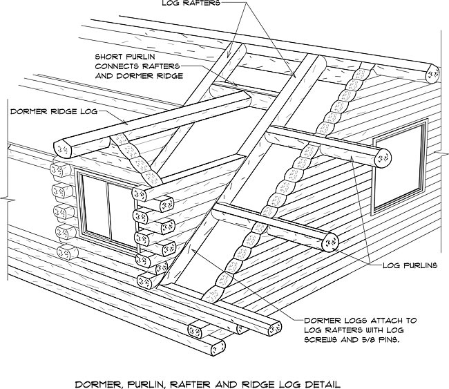 vaulted ceiling construction details