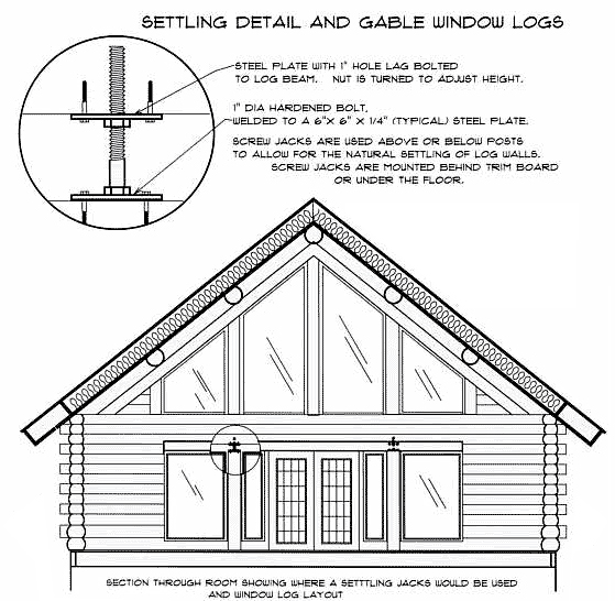 Gable end framing detail for Meadowlark load board